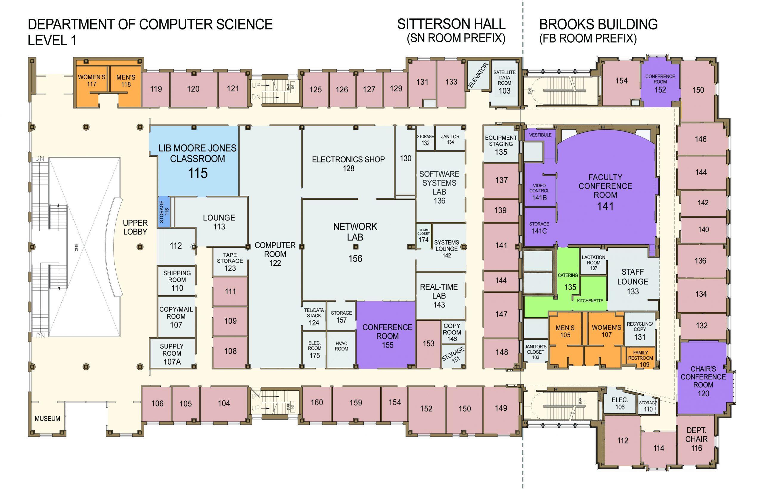 Level 1, Sitterson Hall & Brooks Bldg