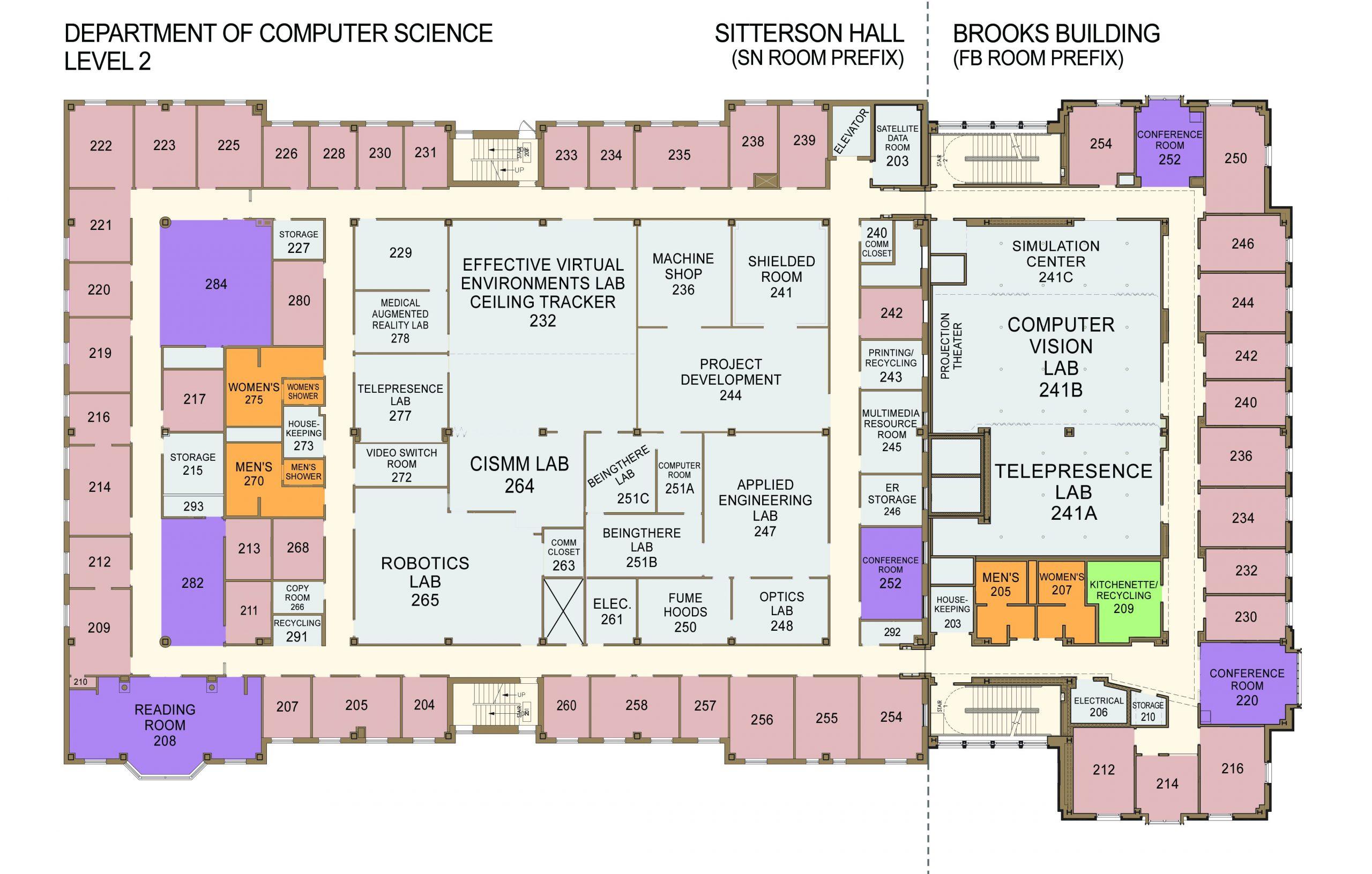 Level 2, Sitterson Hall & Brooks Bldg